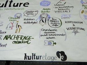 Graphic Recording Oldenburg 2