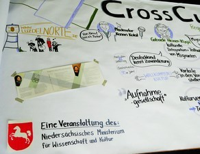 Graphic Recording Oldenburg 4