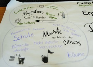 Graphic Recording Oldenburg 8