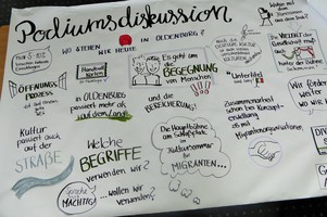 Graphic Recording Oldenburg 9